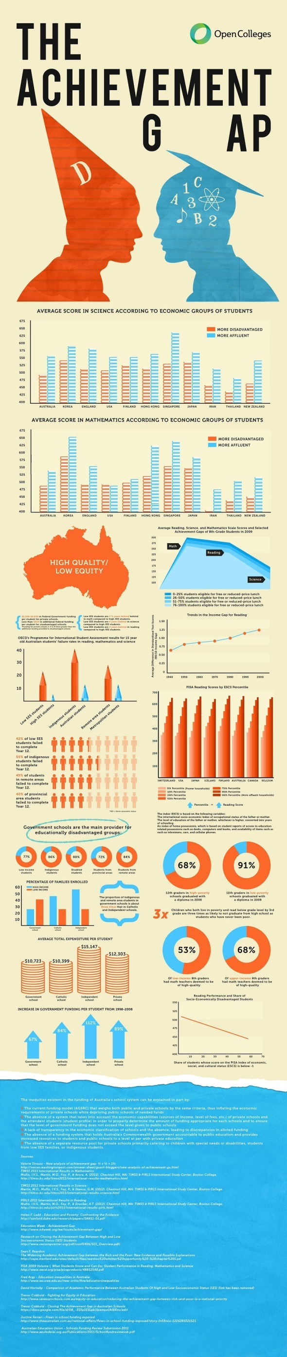 Achievement-Gap-Infographic-2