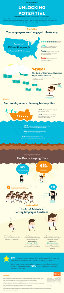 15Five Employee Engagement Infographic